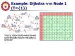 example dijkstra node 1 t 1