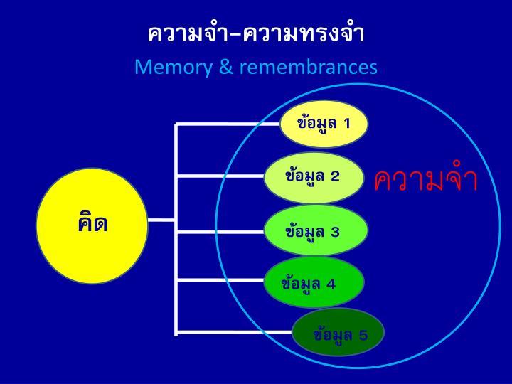 ความจำ-ความทรงจำ
