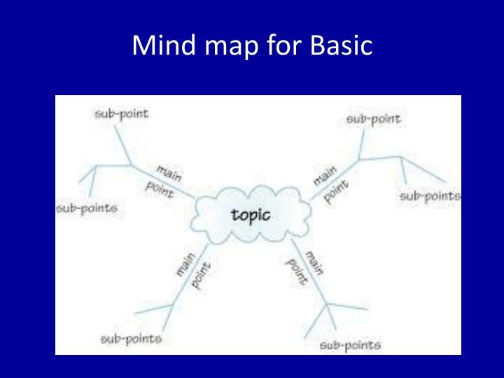 Mind map for Basic