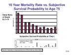 10 year mortality rate vs subjective survival probability to age 75