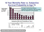 10 year mortality rate vs subjective survival probability to age 751