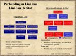 perbandingan lini dan lini dan staf