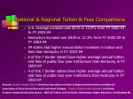 national regional tuition fees comparisons
