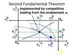 second fundamental theorem1