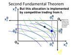 second fundamental theorem4