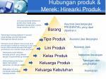 hubungan produk merek hirearki produk