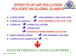 effects of air pollution policies on global climate