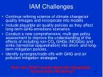 iam challenges