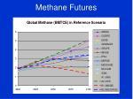 methane futures