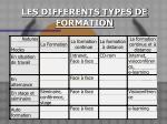 les differents types de formation