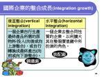 integration growth