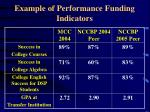 example of performance funding indicators