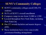 suny s community colleges