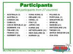 participants 944 participants from 27 countries