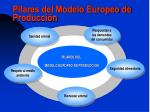 pilares del modelo europeo de producci n