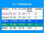 a 2 elements