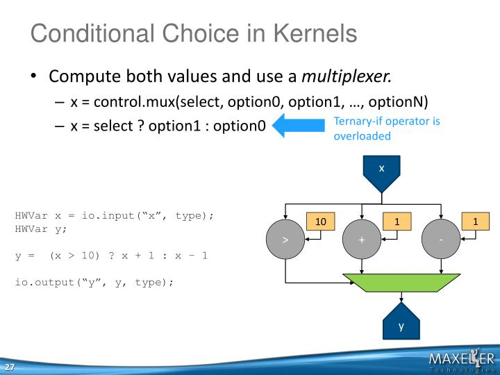 Conditional Choice in Kernels
