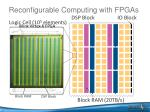 reconfigurable computing with fpgas