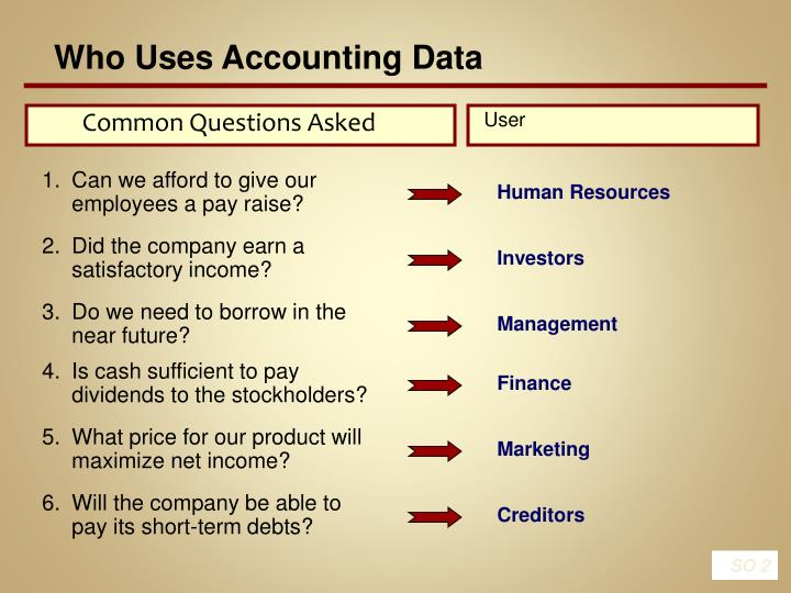 Who Uses Accounting Data