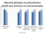 attentes globales et polyvalentes plut t que pr cises et instrumentales