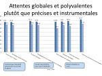 attentes globales et polyvalentes plut t que pr cises et instrumentales3
