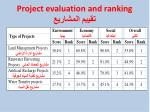 project evaluation and ranking