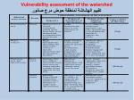 vulnerability assessment of the watershed