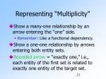 representing multiplicity