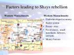 factors leading to shays rebellion1