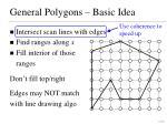 general polygons basic idea1