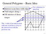 general polygons basic idea3