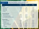 exporta o brasileira janeiro maio 2012 2011 principais varia es em valor quantidade e pre o