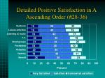 detailed positive satisfaction in a ascending order 28 36