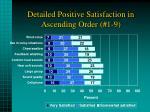 detailed positive satisfaction in ascending order 1 9