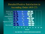 detailed positive satisfaction in ascending order 19 27