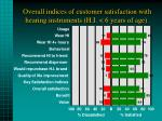 overall indices of customer satisfaction with hearing instruments h i 6 years of age