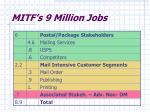 mitf s 9 million jobs