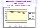 president s commission view the stakes first class decline standard growth
