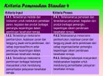 kriteria pemenuhan standar 4