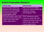 kriteria pemenuhan standar 51