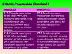 kriteria pemenuhan standar d 1