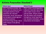 kriteria pemenuhan standar d 21