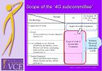 scope of the 4g subcommittee