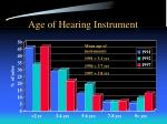 age of hearing instrument