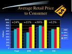 average retail price to consumer