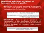 ejemplos de indicadores asociados a los factores de xito de la gesti n