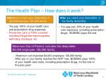 the health plan how does it work