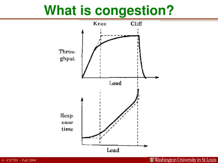 an analysis of congestion Full-text paper (pdf): symbolic analysis congestion management.