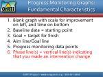 progress monitoring graphs fundamental characteristics5