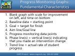 progress monitoring graphs fundamental characteristics7